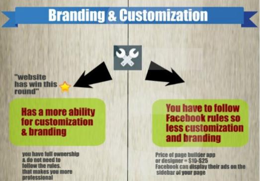 custom-branding